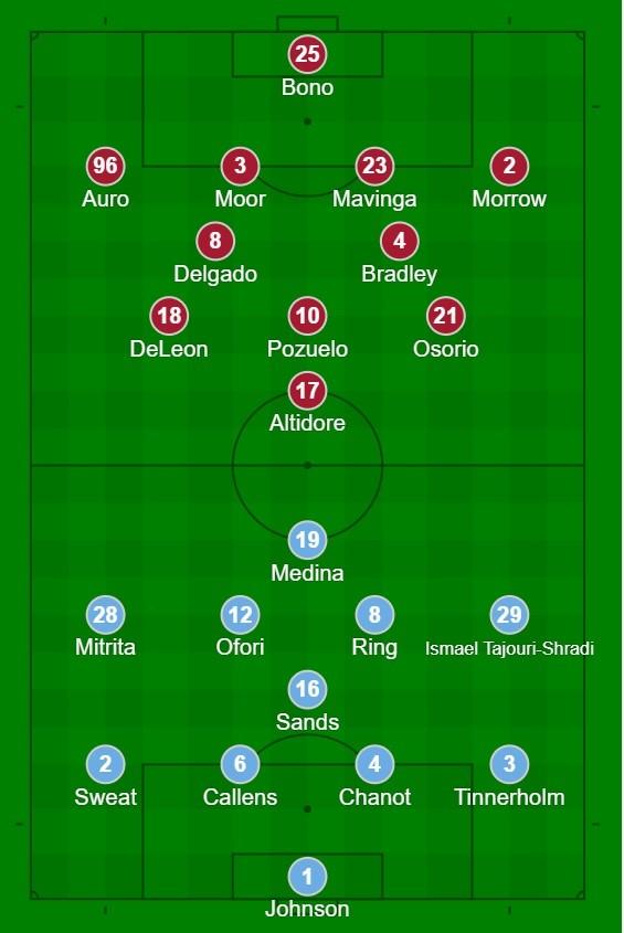 Toronto FC vs NYCFC